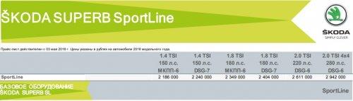 Syperb sport цена.jpg