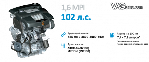 1,6 mpi ea113.png