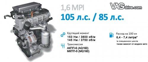 1,6 mpi ea111.jpg