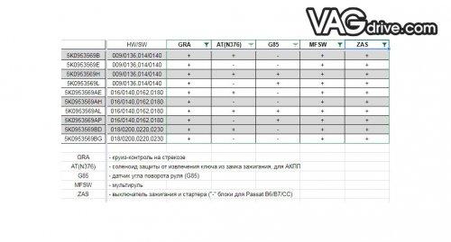 3_Skoda_yeti_steering_wheel_modul.jpg