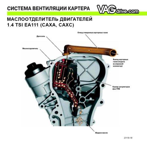 Маслоотделитель ВКГ 1.4 tsi (ea111) caxa_caxc.jpg