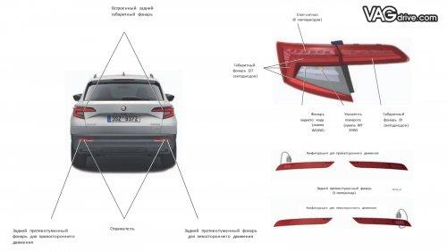 skoda_karoq_rear_optics_scheme.jpg
