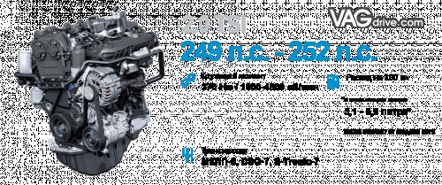 2,0TSI_ea888_gen3B_2.png