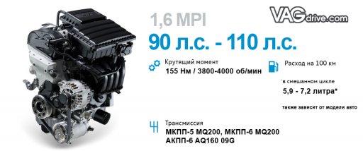 1.6 MPI_ea211.jpg