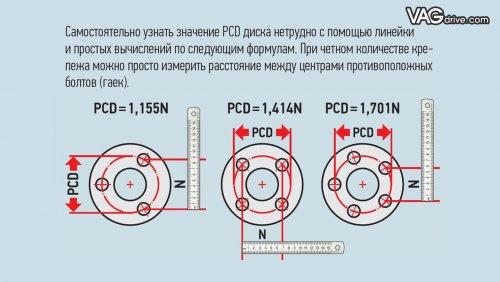 pcd-how.jpg