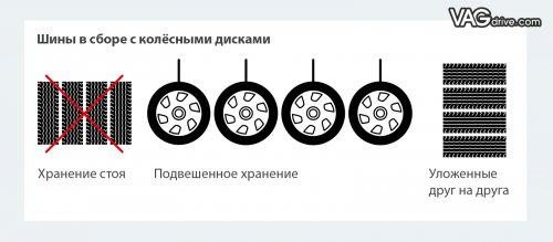 tyres_storage_1.jpg