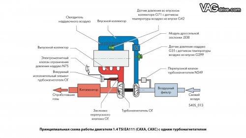 1.4tsi_ea111_caxa_caxc_scheme.jpg