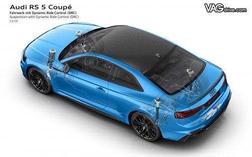 Audi_rs5_f5_b9_dynamic_ride_control.jpg