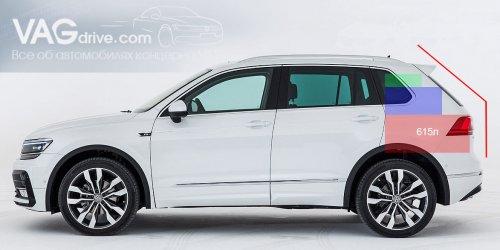 VW-Tiguan-1200x800-97ef12333370df83.jpg