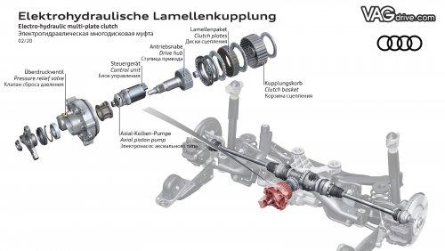 A200716_Audi_a3_2020_electro-hydraulic multi-plate clutch.jpg