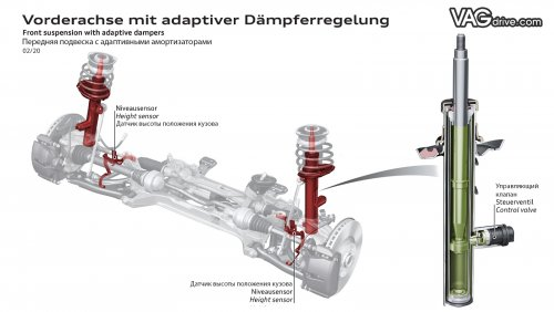 A200716_Audi_a3_2020_front_suspention_with_adaptive_dampers.jpg