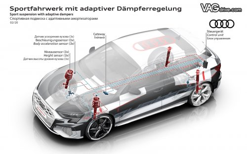 A200716_Audi_a3_2020_sport_suspention_with_adaptive_dampers.jpg
