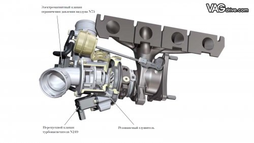 1.8_TSI_ea888_gen1_turbo.jpg