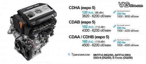 1.8_TSI_ea888_gen2_engines_infographic_1.jpg