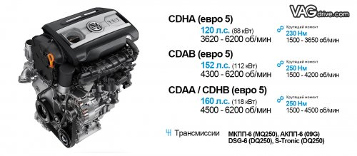 1.8_TSI_ea888_gen2_engines_infographic_1.jpg